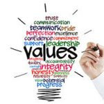 Company Values…. Where do they come from?