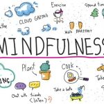 Mindfulness | Weekly Wrap-Up